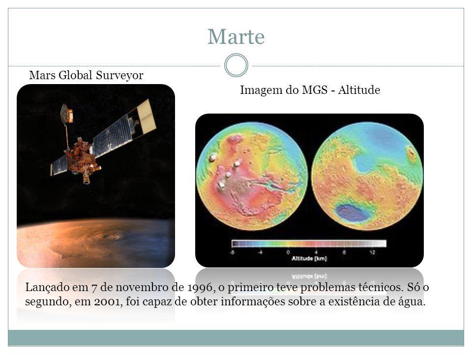 Imagem do MGS - Altitude
