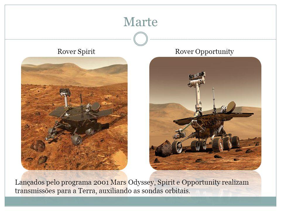 Marte Rover Spirit Rover Opportunity