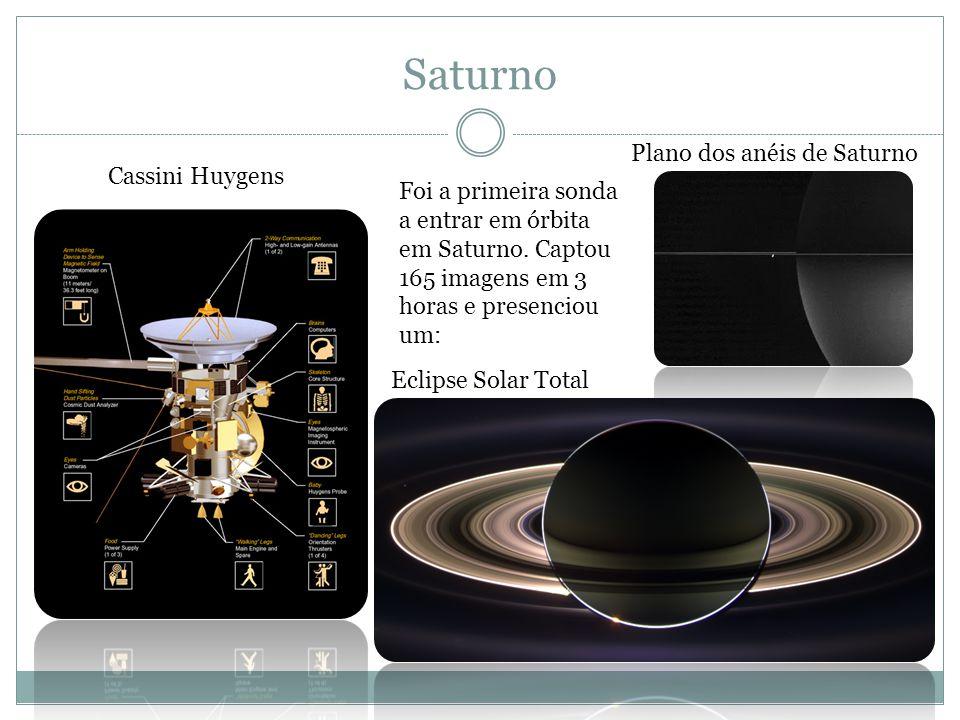 Plano dos anéis de Saturno