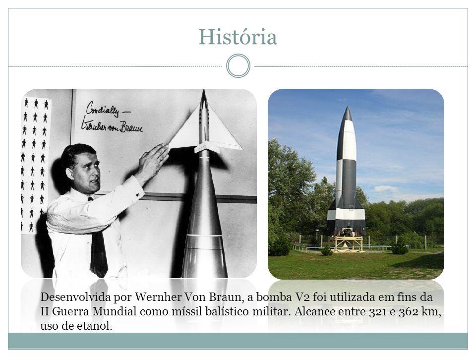 História Fontes das imagens: http://history.msfc.nasa.gov/vonbraun/disney_article.html. http://pt.wikipedia.org/wiki/Foguete_V2.