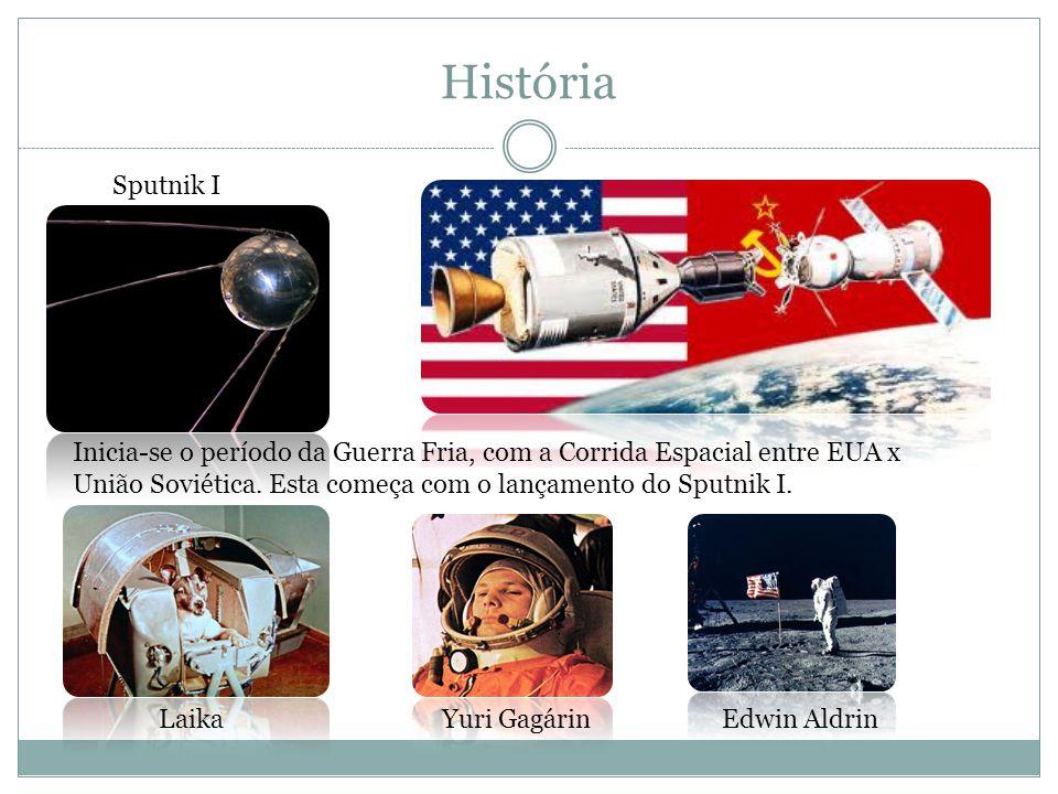 História Sputnik I.