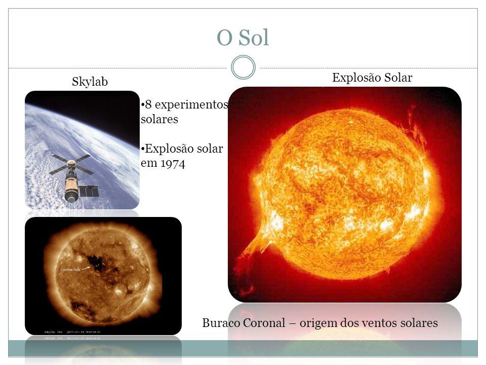 O Sol Explosão Solar Skylab 8 experimentos solares Explosão solar
