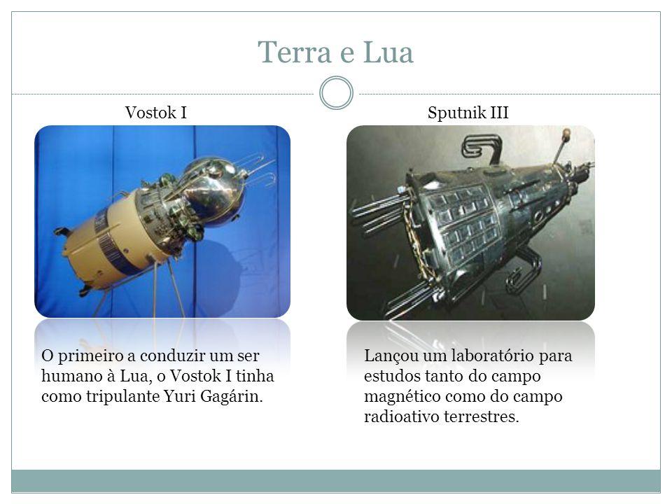 Terra e Lua Vostok I Sputnik III