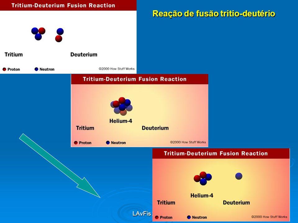 Reação de fusão tritio-deutério