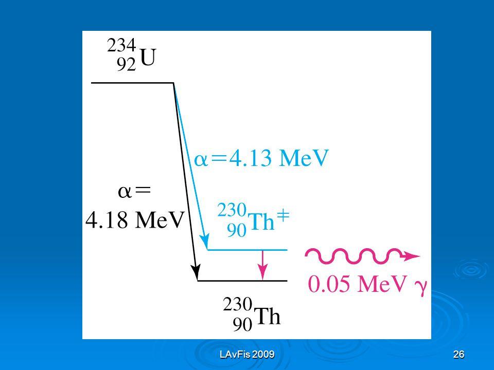 Partícula alfa = núcleo de He, i. e