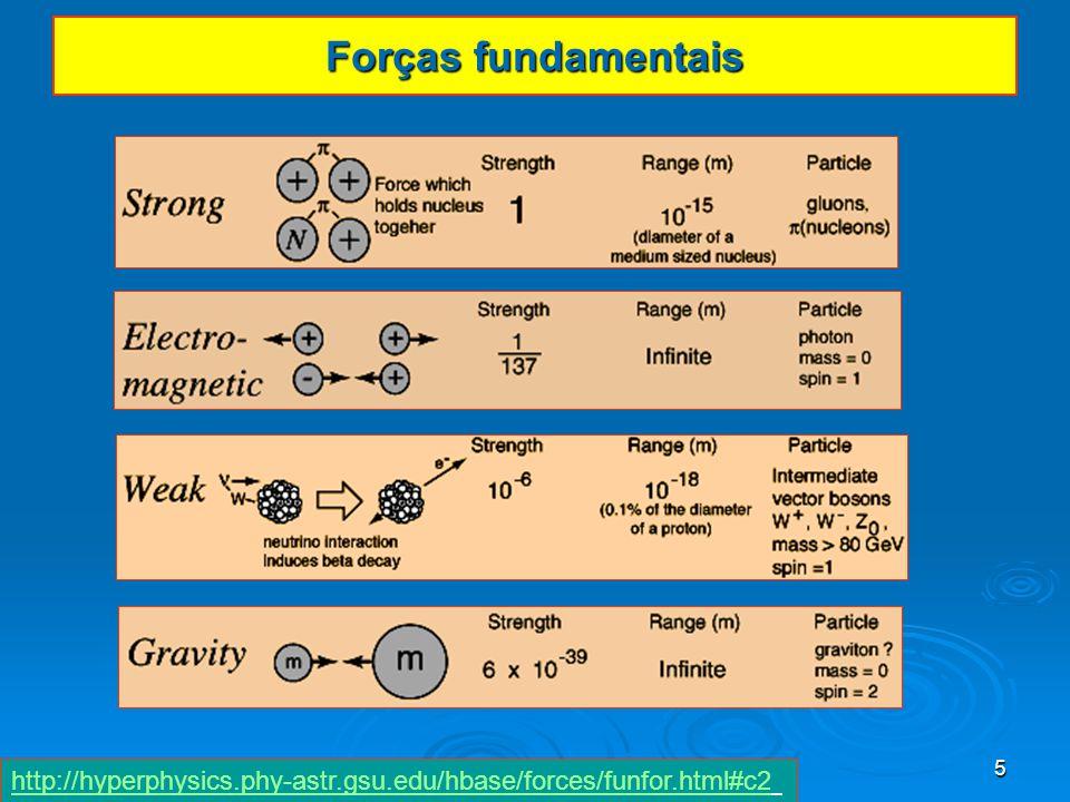 Forças fundamentais LAvFis 2009 http://hyperphysics.phy-astr.gsu.edu/hbase/forces/funfor.html#c2