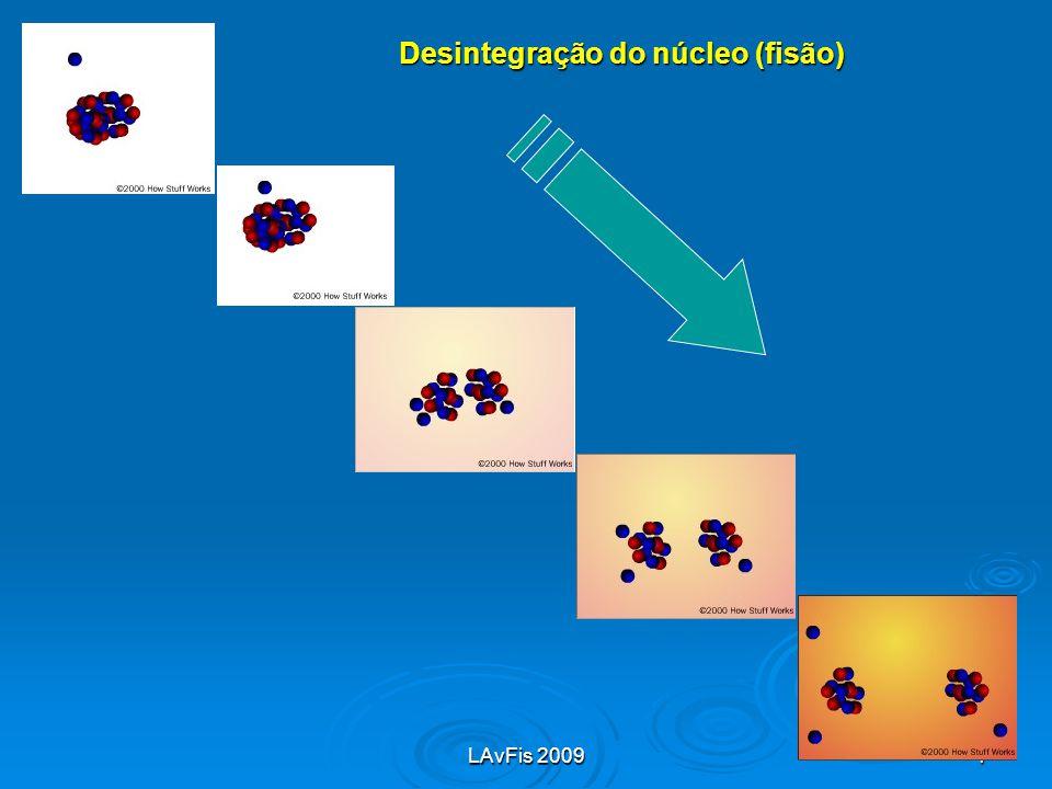 Desintegração do núcleo (fisão)
