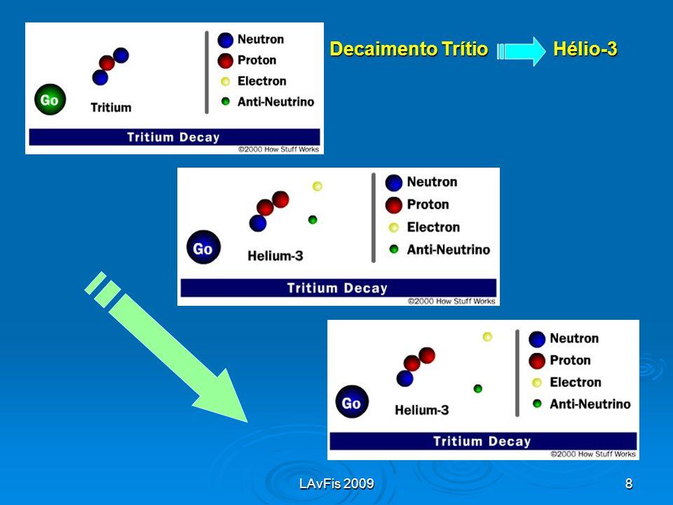 Decaimento Trítio Hélio-3