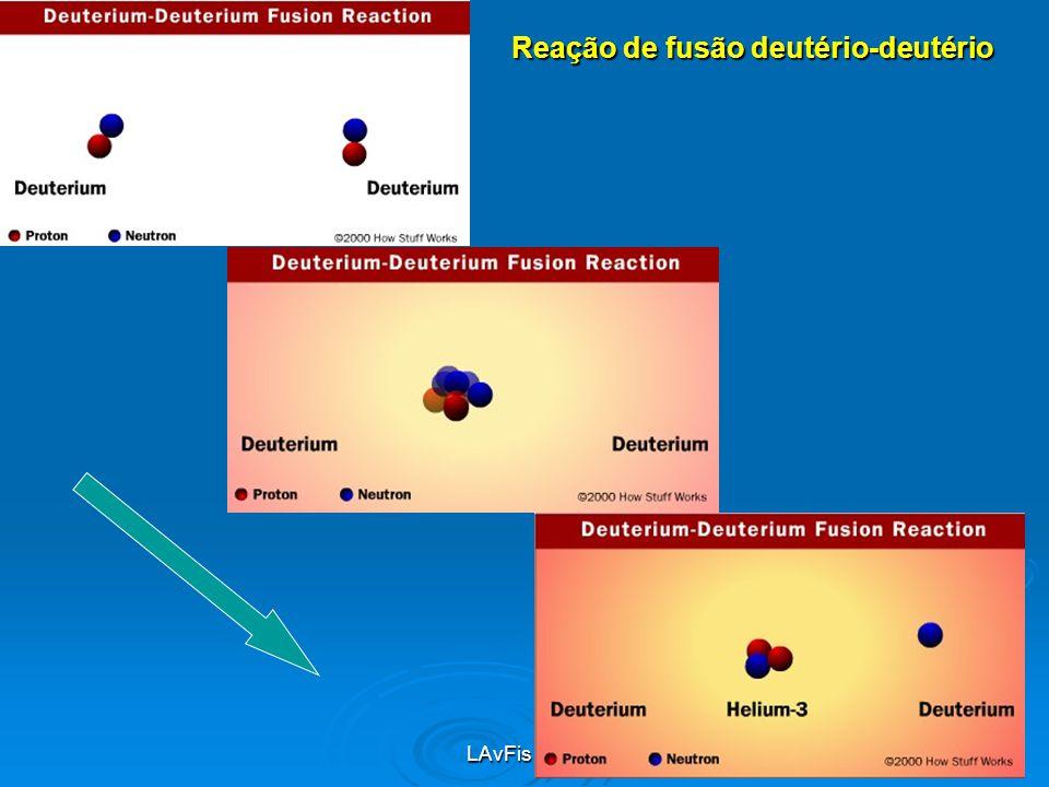 Reação de fusão deutério-deutério
