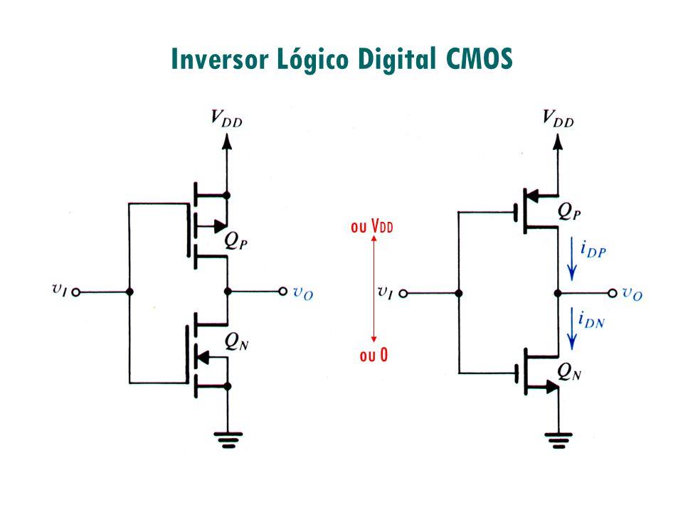 Inversor Lógico Digital CMOS