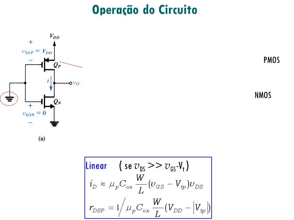 Operação do Circuito VSN VSP Linear ( se vDS >> vGS-Vt ) PMOS