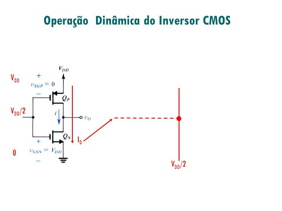 Operação Dinâmica do Inversor CMOS