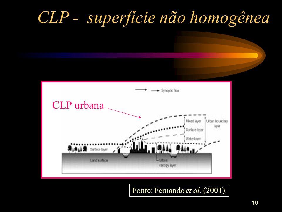 CLP - superfície não homogênea