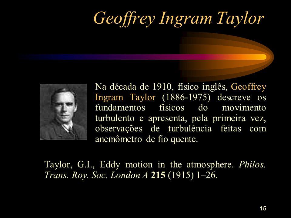 Geoffrey Ingram Taylor