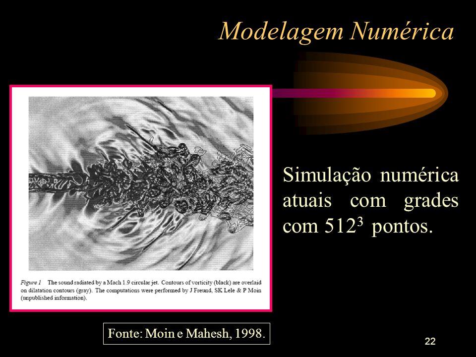 Modelagem Numérica Simulação numérica atuais com grades com 5123 pontos.