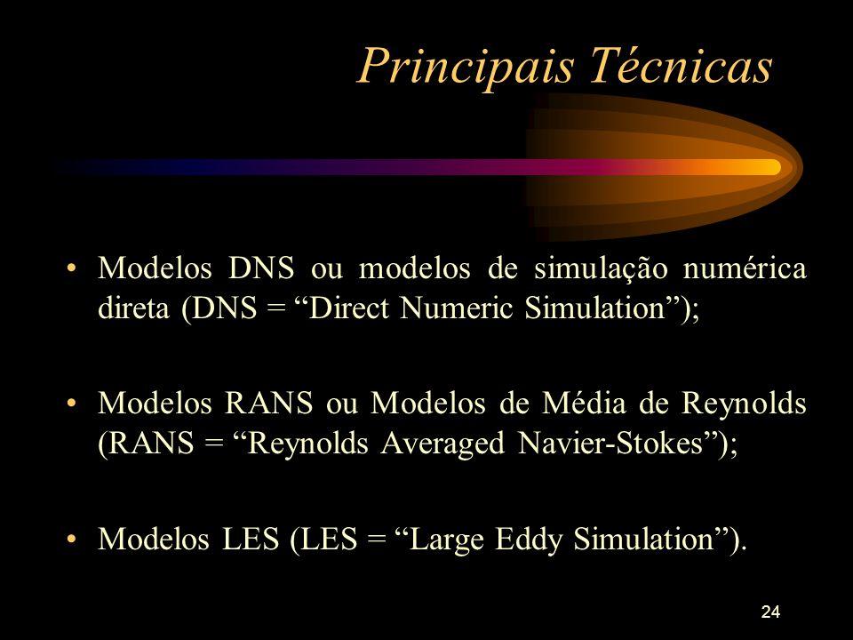 Principais Técnicas Modelos DNS ou modelos de simulação numérica direta (DNS = Direct Numeric Simulation );