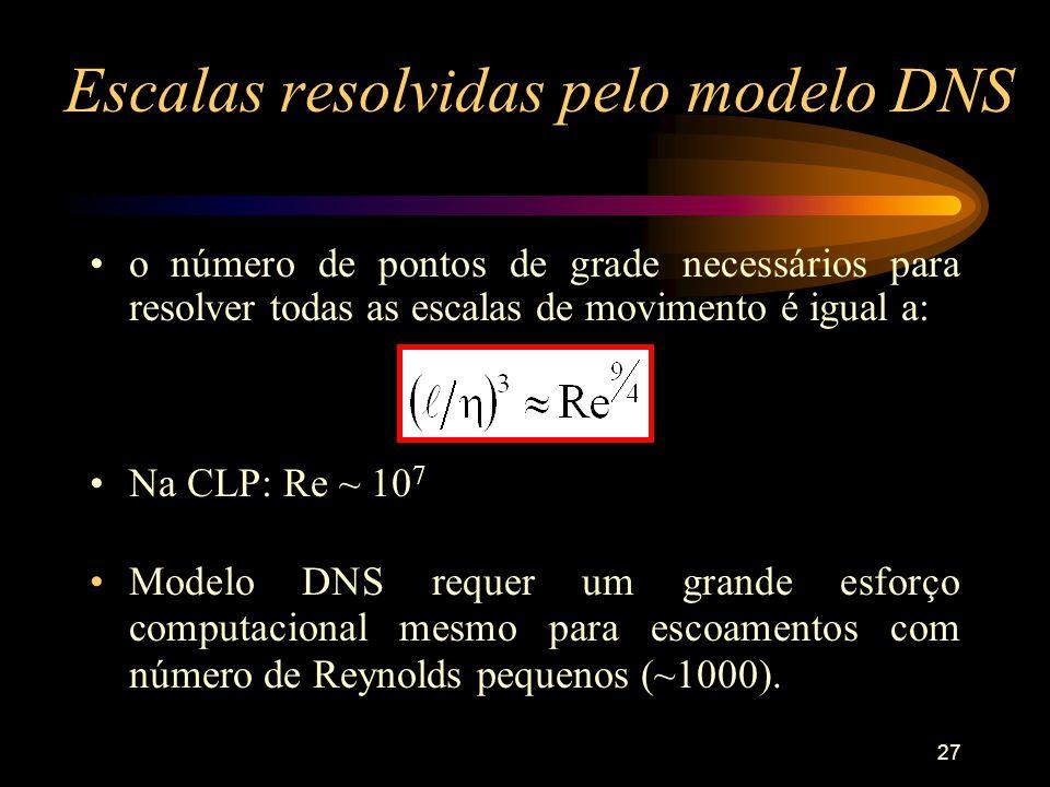 Escalas resolvidas pelo modelo DNS