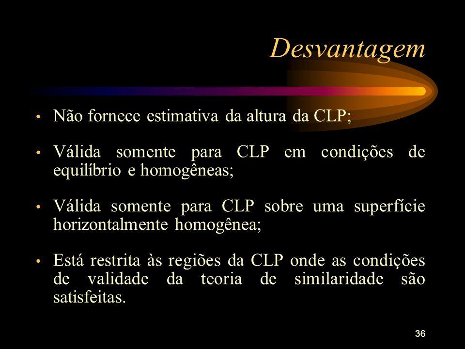 Desvantagem Não fornece estimativa da altura da CLP;