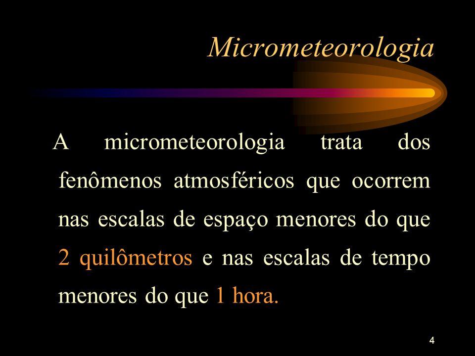 Micrometeorologia