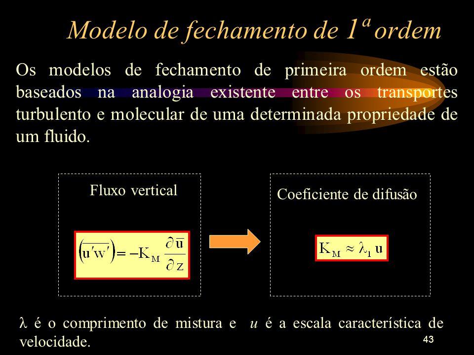 Modelo de fechamento de 1ª ordem