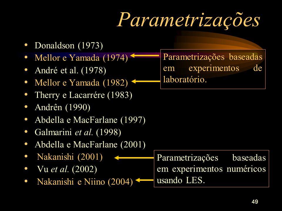Parametrizações Donaldson (1973) Mellor e Yamada (1974)