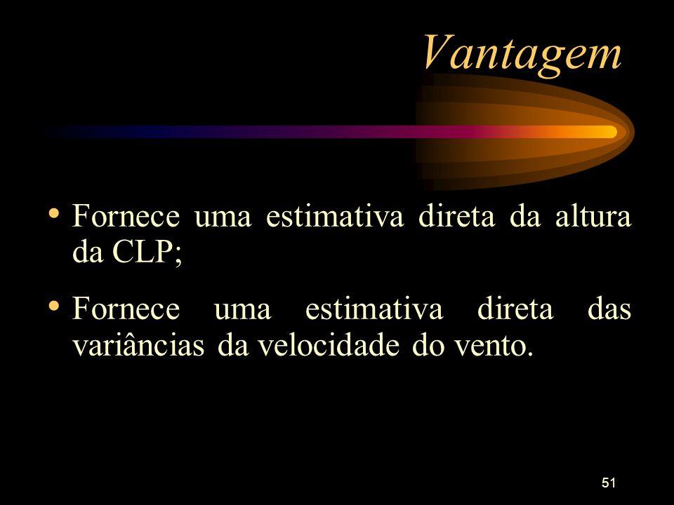 Vantagem Fornece uma estimativa direta da altura da CLP;