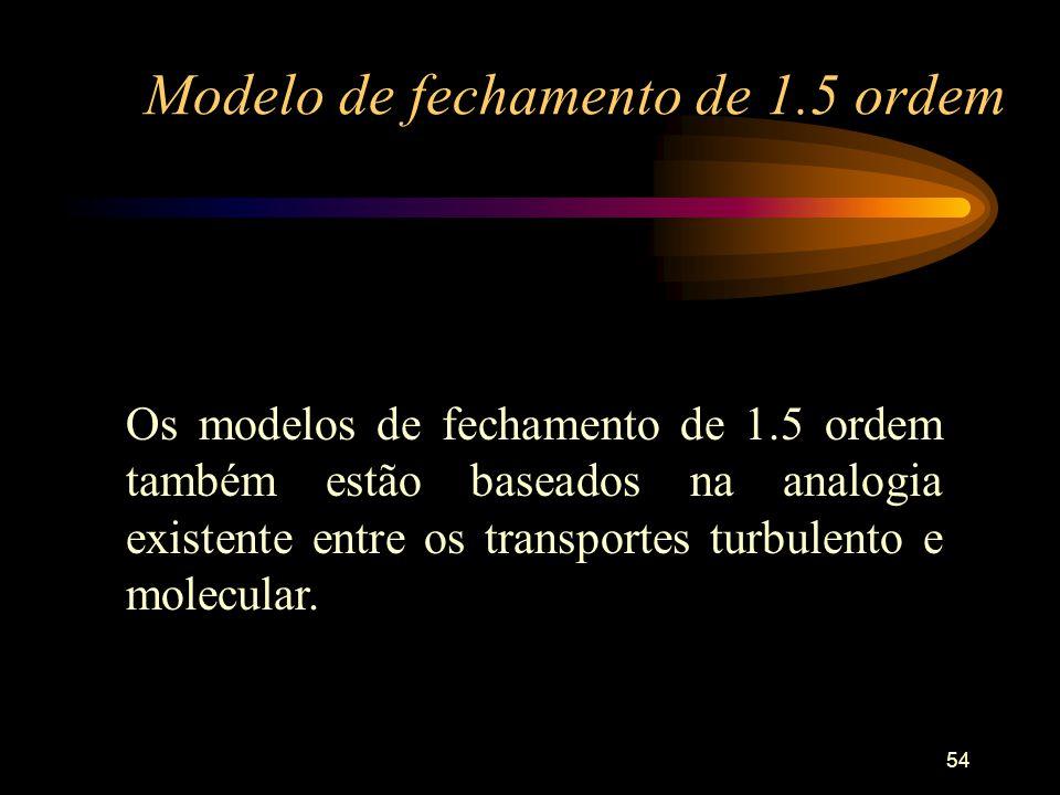 Modelo de fechamento de 1.5 ordem