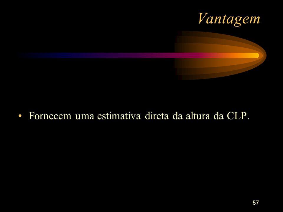 Vantagem Fornecem uma estimativa direta da altura da CLP.