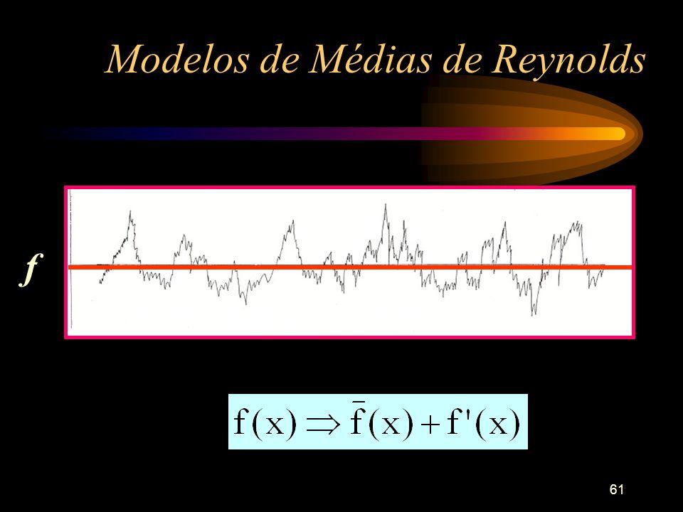 Modelos de Médias de Reynolds