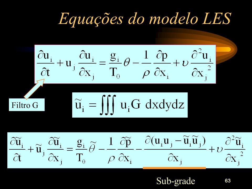 Equações do modelo LES Filtro G Sub-grade