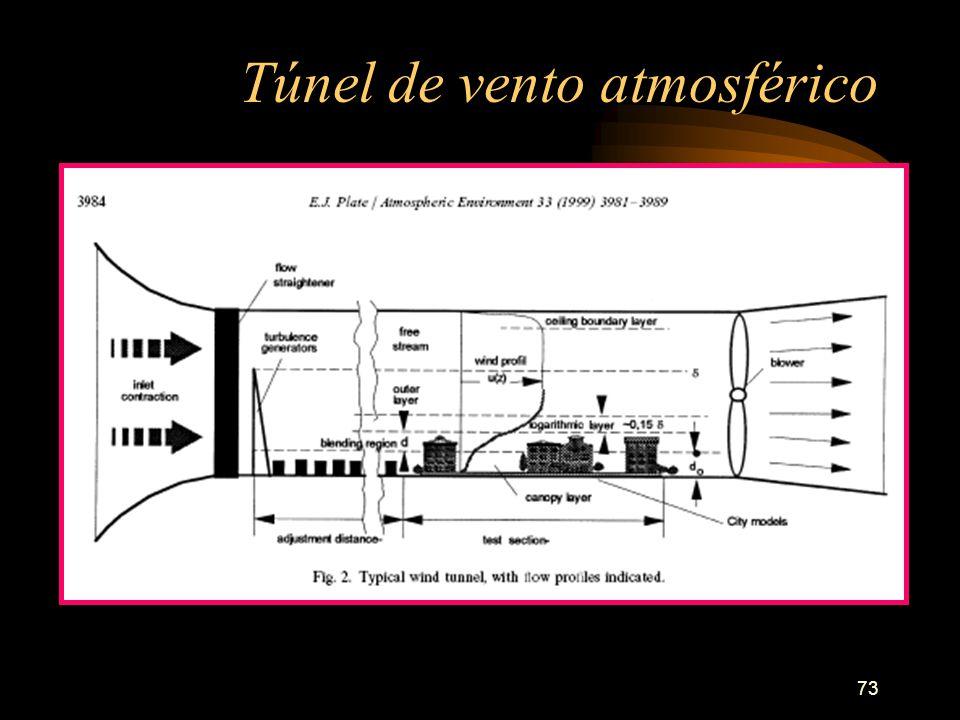 Túnel de vento atmosférico