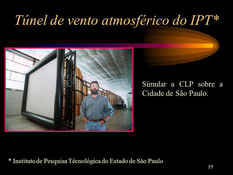 Túnel de vento atmosférico do IPT*