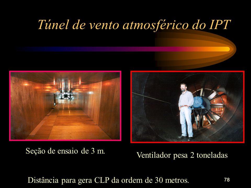 Túnel de vento atmosférico do IPT