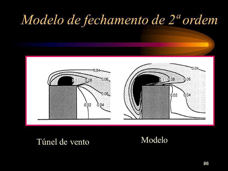 Modelo de fechamento de 2ª ordem