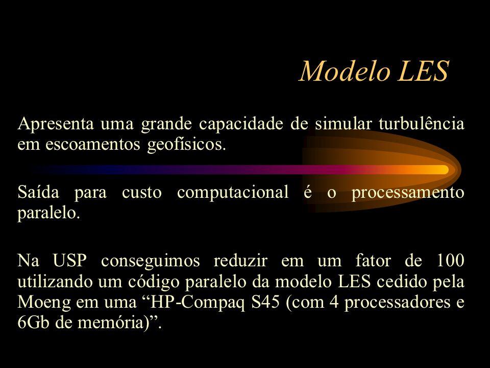 Modelo LES Apresenta uma grande capacidade de simular turbulência em escoamentos geofísicos.
