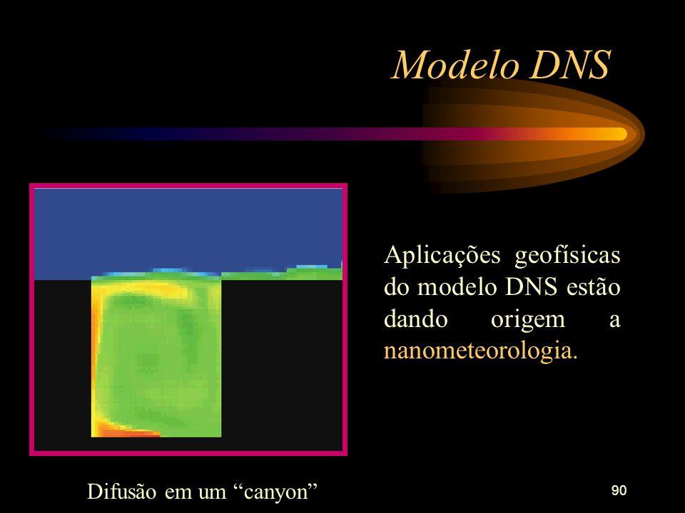 Modelo DNS Aplicações geofísicas do modelo DNS estão dando origem a nanometeorologia.