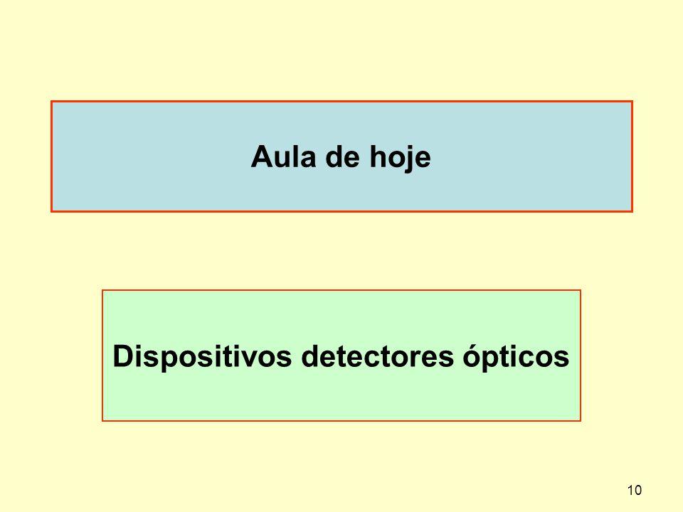 Dispositivos detectores ópticos