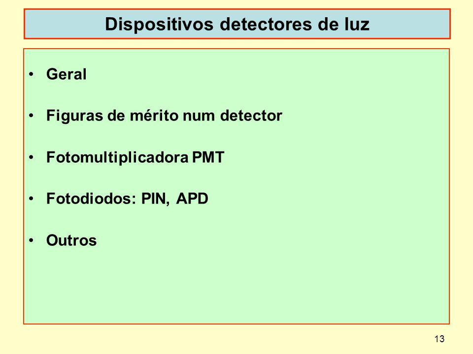 Dispositivos detectores de luz