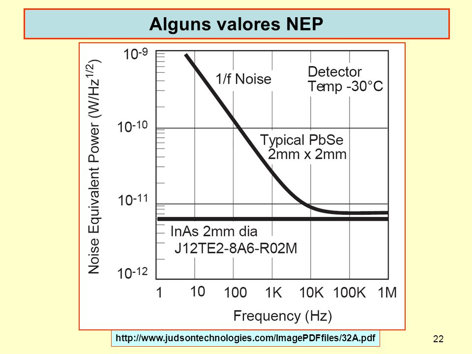 Alguns valores NEP From Wikipedia, the free encyclopedia. Jump to: navigation, search.
