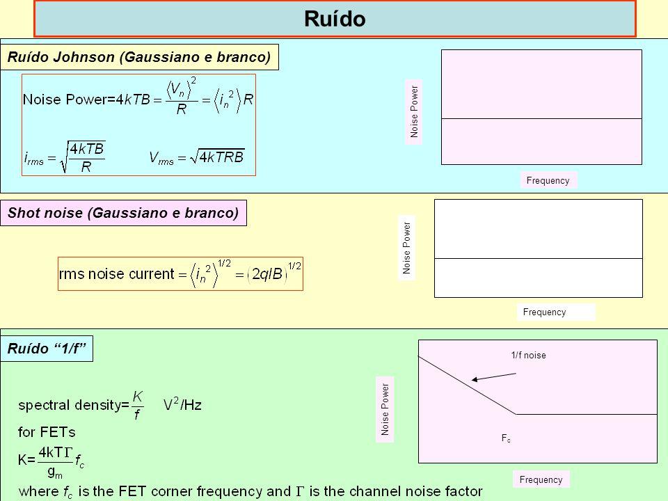 Ruído Ruído Johnson (Gaussiano e branco)