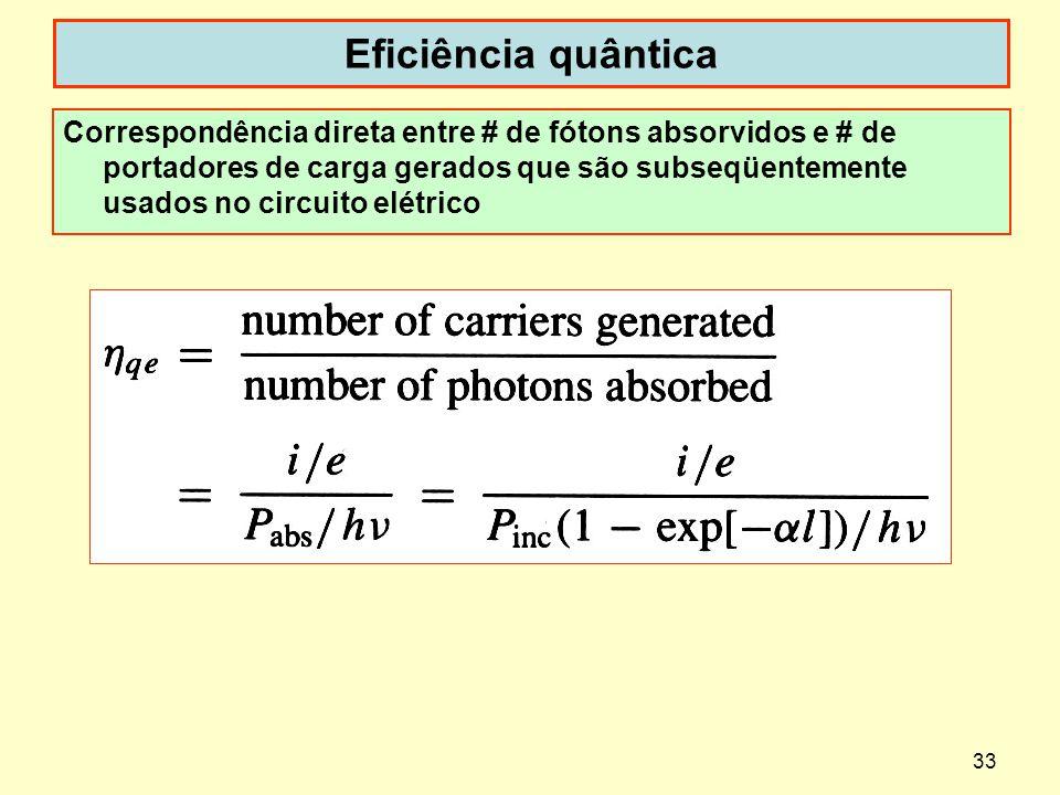 Eficiência quântica