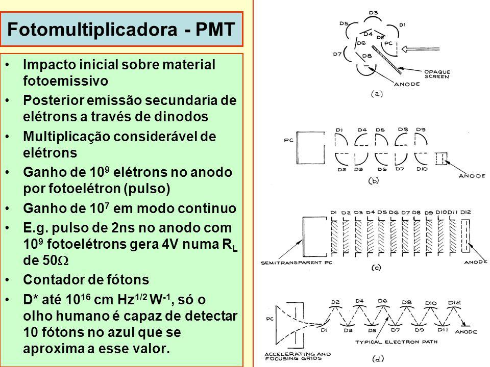Fotomultiplicadora - PMT