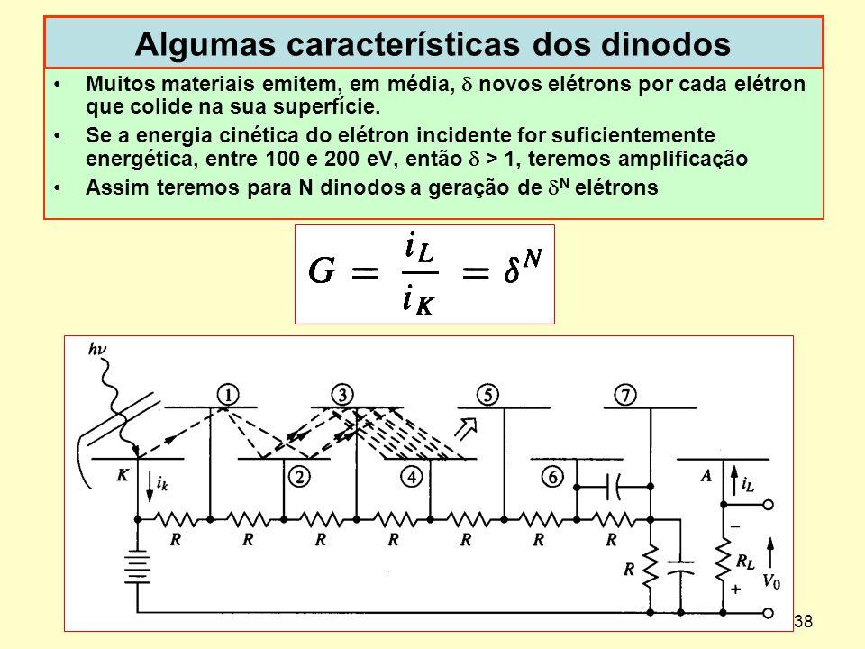Algumas características dos dinodos