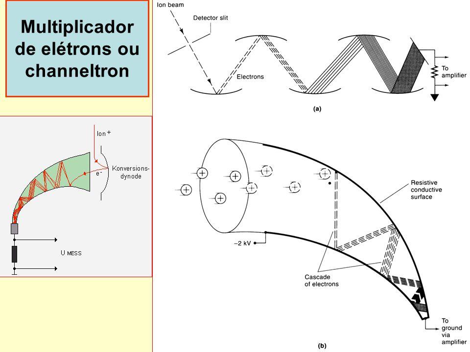 Multiplicador de elétrons ou channeltron