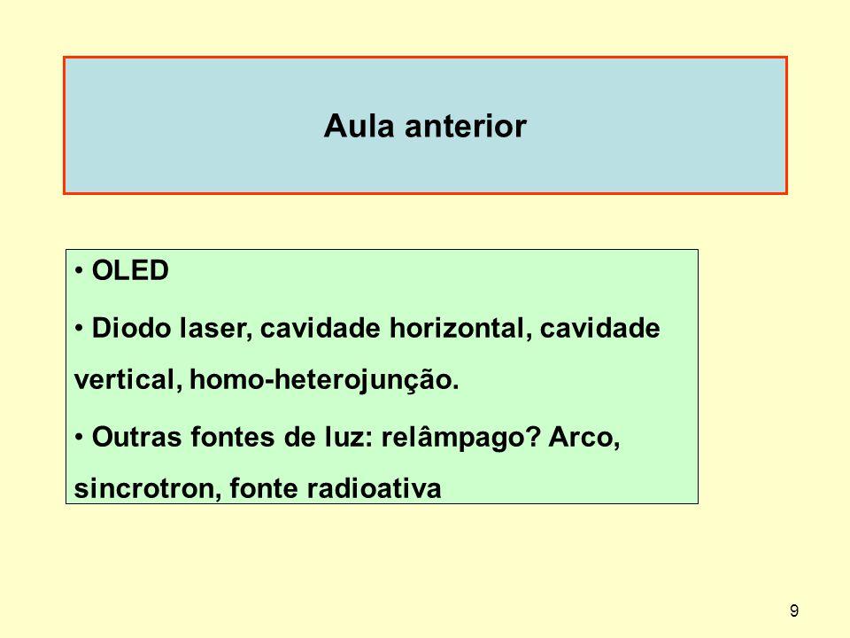 Aula anterior OLED. Diodo laser, cavidade horizontal, cavidade vertical, homo-heterojunção.