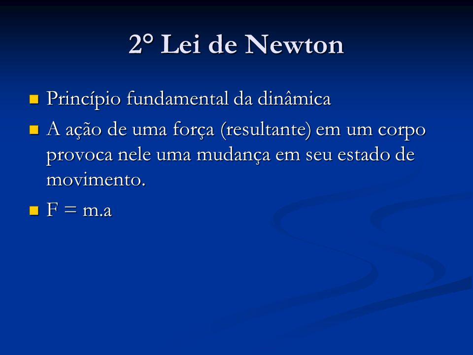 2° Lei de Newton Princípio fundamental da dinâmica