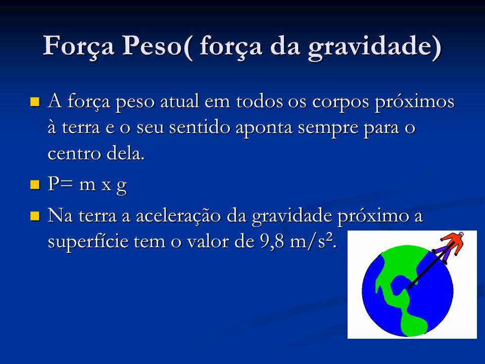 Força Peso( força da gravidade)