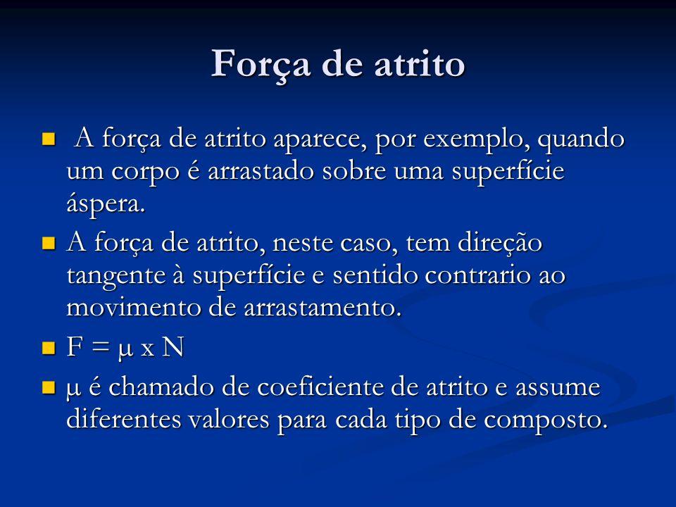 Força de atrito A força de atrito aparece, por exemplo, quando um corpo é arrastado sobre uma superfície áspera.