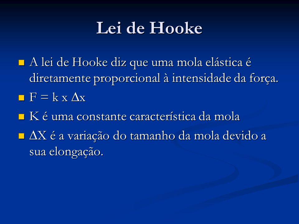 Lei de Hooke A lei de Hooke diz que uma mola elástica é diretamente proporcional à intensidade da força.