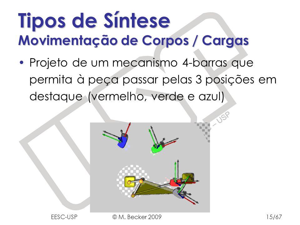 Tipos de Síntese Movimentação de Corpos / Cargas